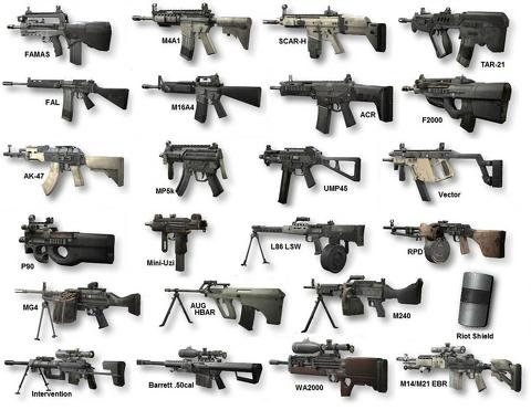 Primary weapons in call of duty modern warfare 2